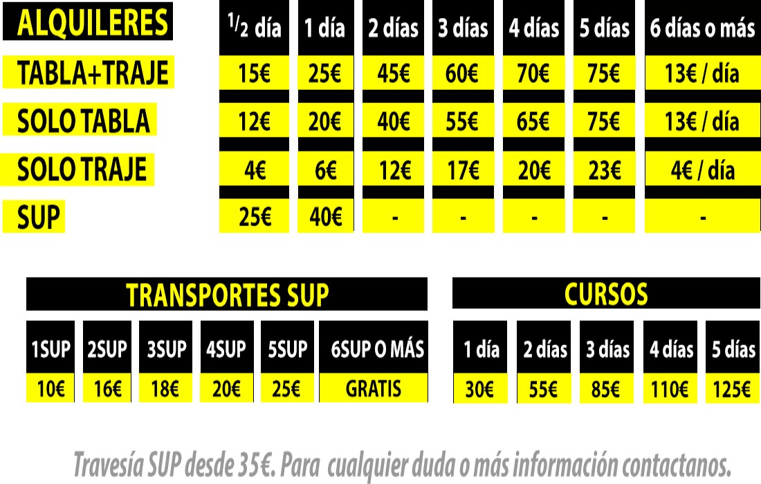 price list for langresurf